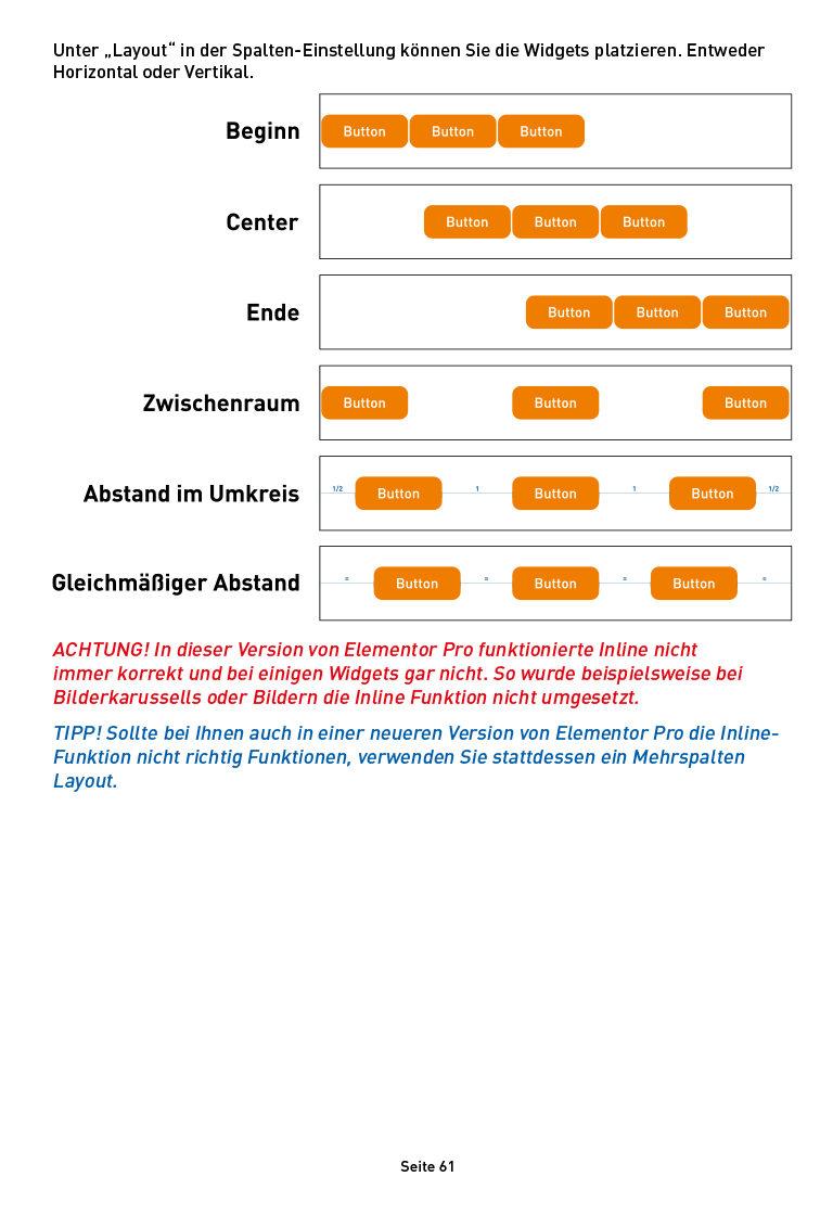 Inhalt Ebook Elementor